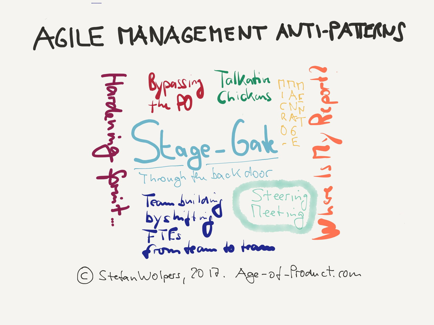 Age of Product: Agile Management Anti-Patterns — An Introduction
