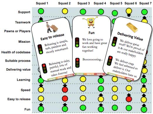 Squad health check model